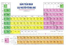 Bảng tuần hoàn các nguyên tố hóa học là công cụ quan trọng khi học tập và nghiên cứu hóa học